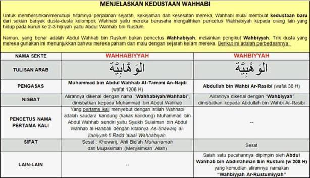 INI-LAH WAHABI SEBENARNYA